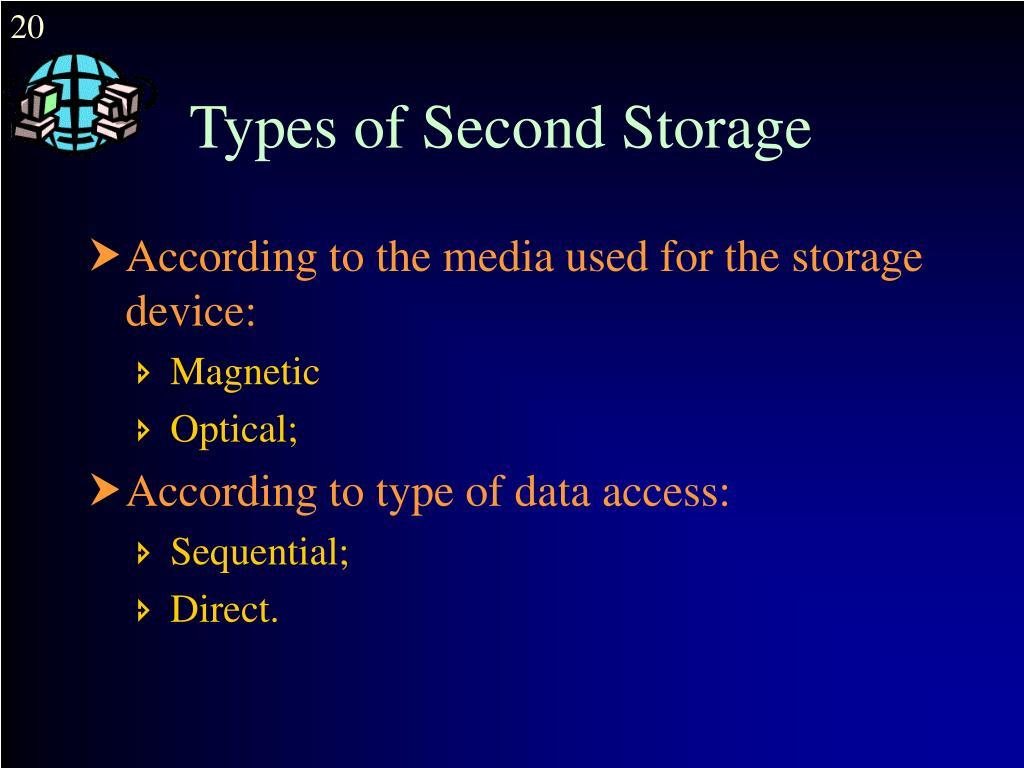 Types of Second Storage