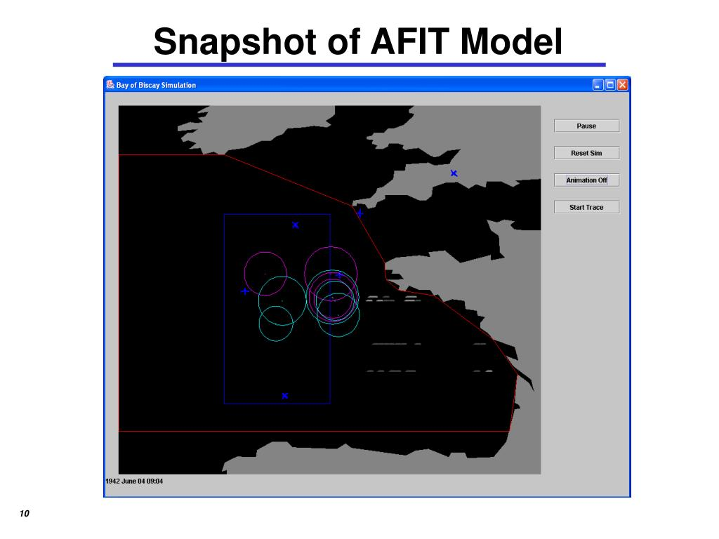 Snapshot of AFIT Model