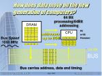 how does data move on the new generation of computers