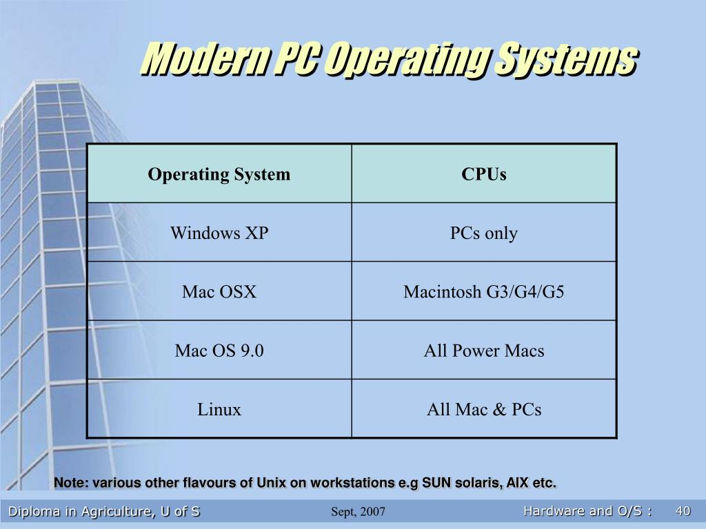 Modern PC Operating Systems