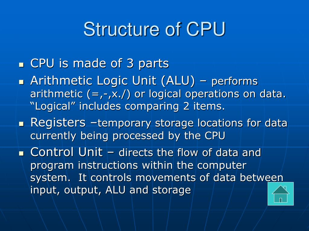 Structure of CPU