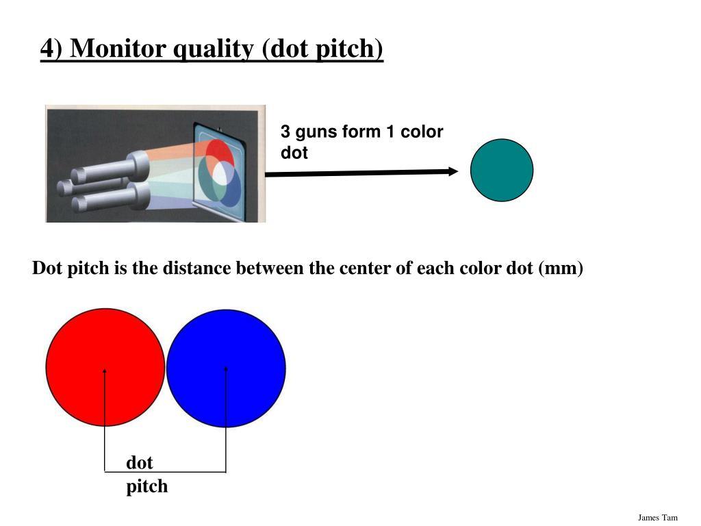 dot pitch