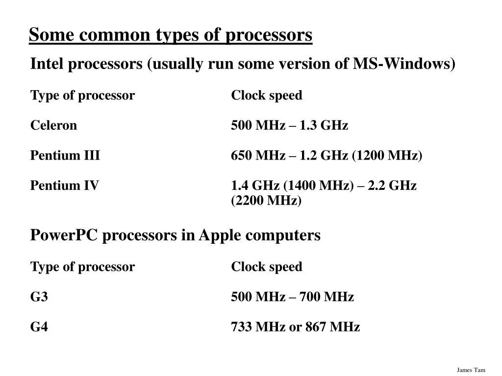 Some common types of processors