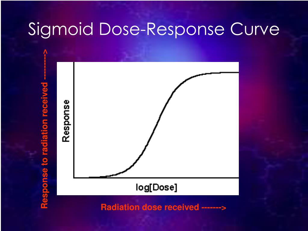 sigmoid dose response relationship toxicology