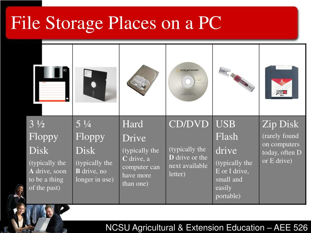 File Storage Places on a PC