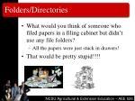 folders directories