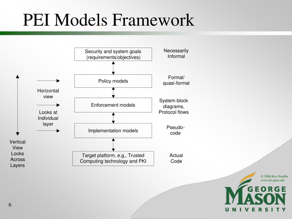 PEI Models Framework