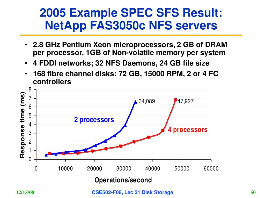 2005 Example SPEC SFS Result: NetApp FAS3050c NFS servers