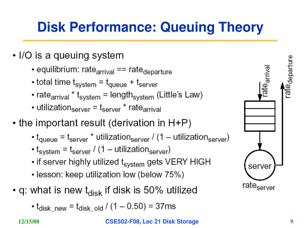Disk Performance: Queuing Theory