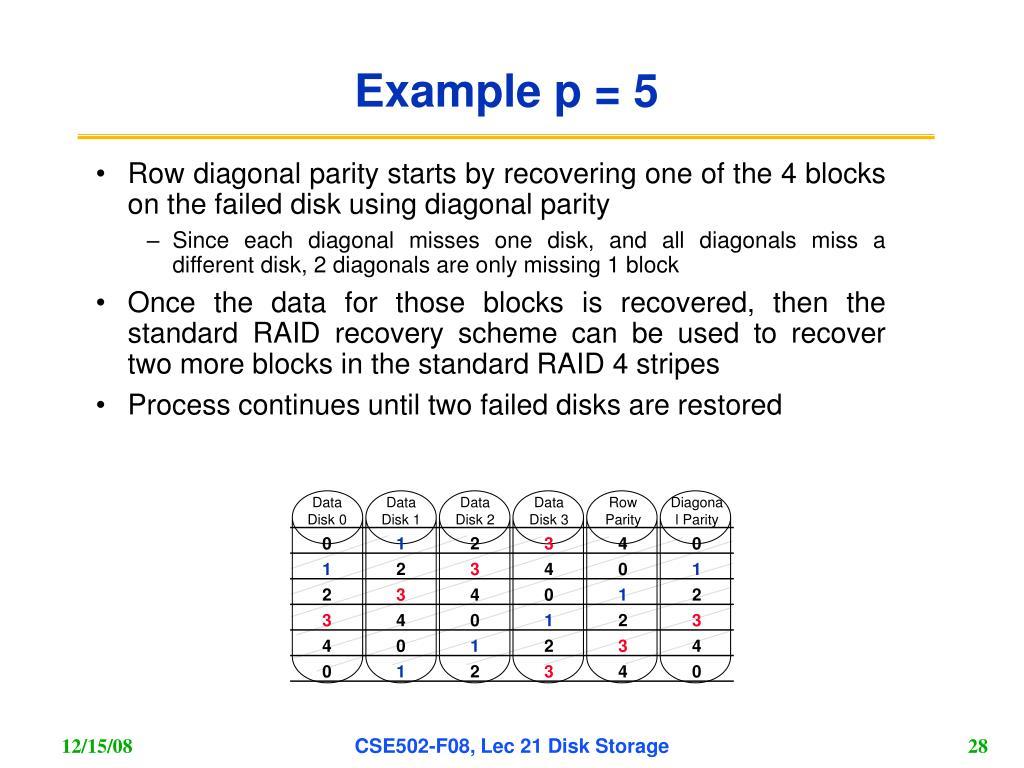Example p = 5