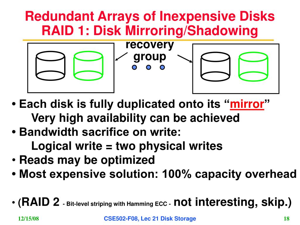 Redundant Arrays of Inexpensive Disks