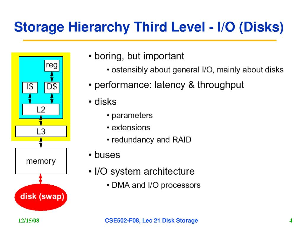 Storage Hierarchy Third Level - I/O (Disks)