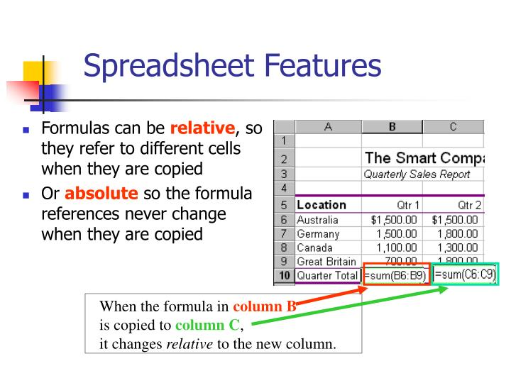 Spreadsheet Features