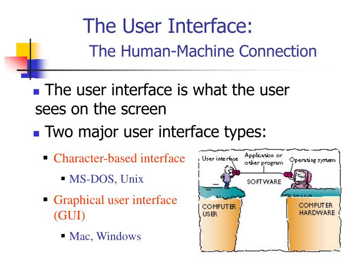 The User Interface: