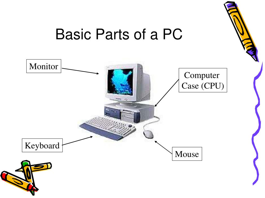 Basic Parts of a PC