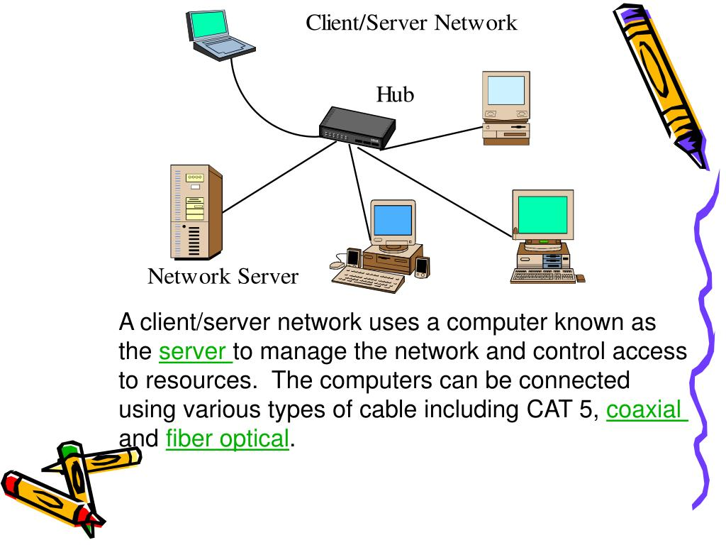 A client/server network uses a computer known as