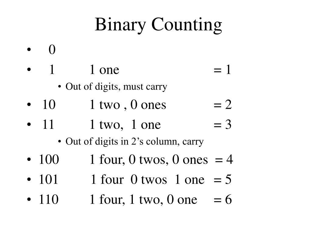 Binary Counting