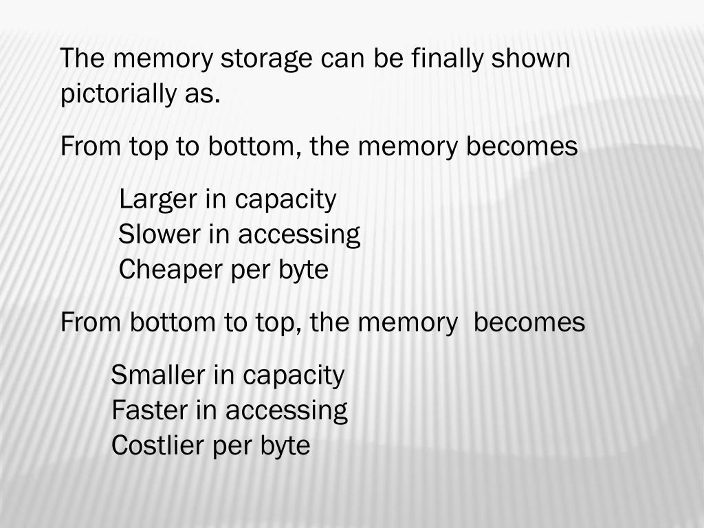 The memory storage can be finally shown pictorially as.