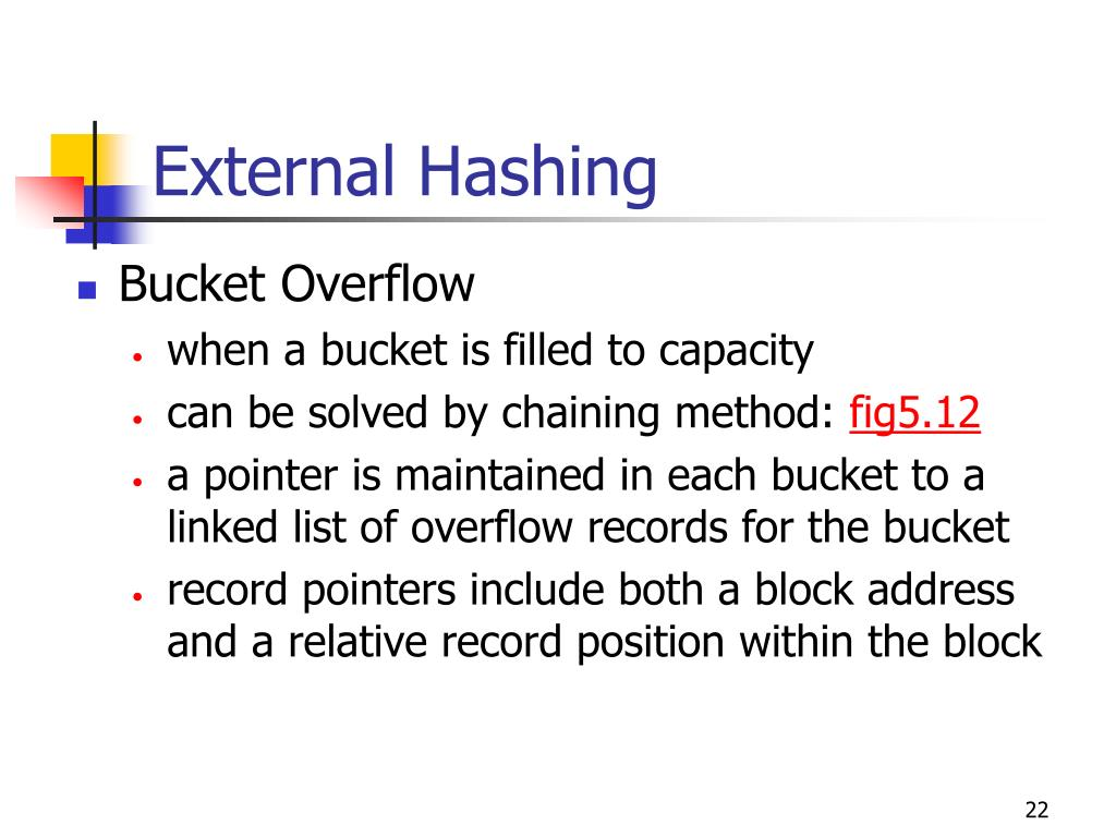 External Hashing