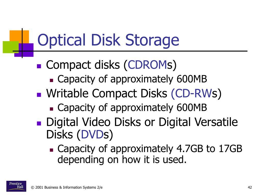 Optical Disk Storage