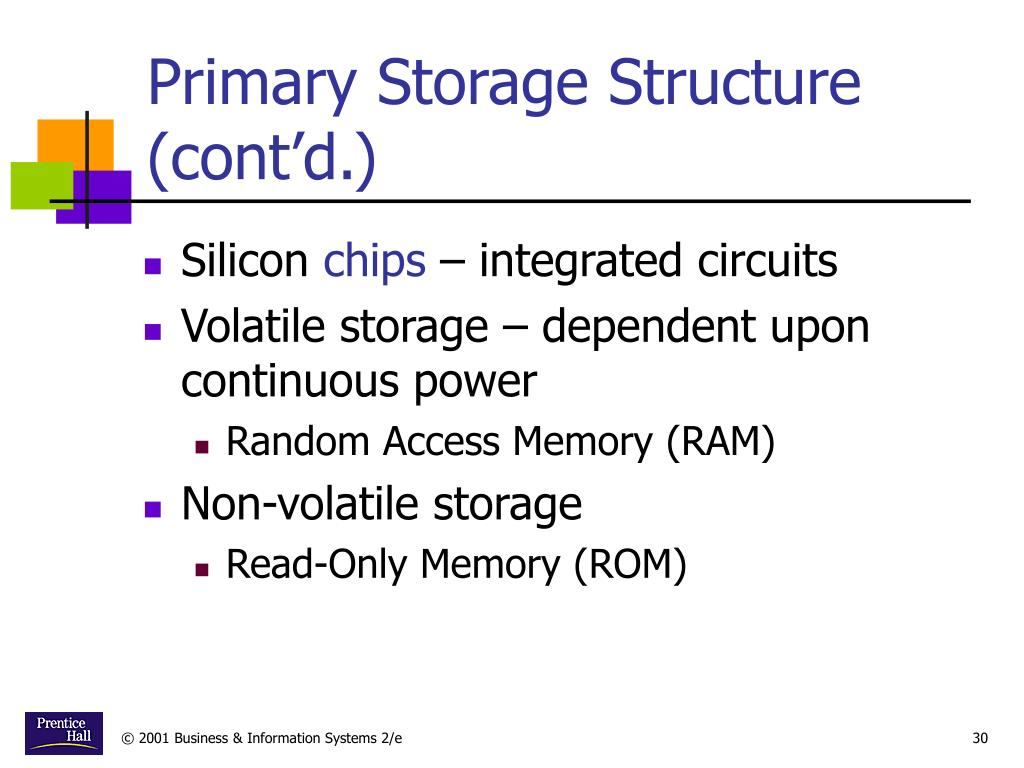 Primary Storage Structure (cont'd.)