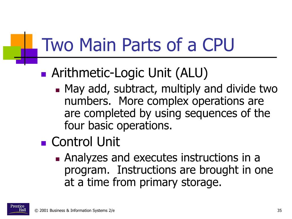 Two Main Parts of a CPU