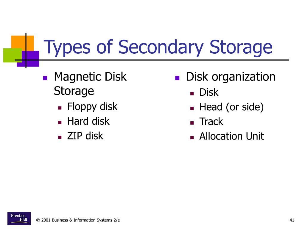 Magnetic Disk Storage