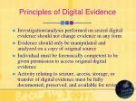 principles of digital evidence