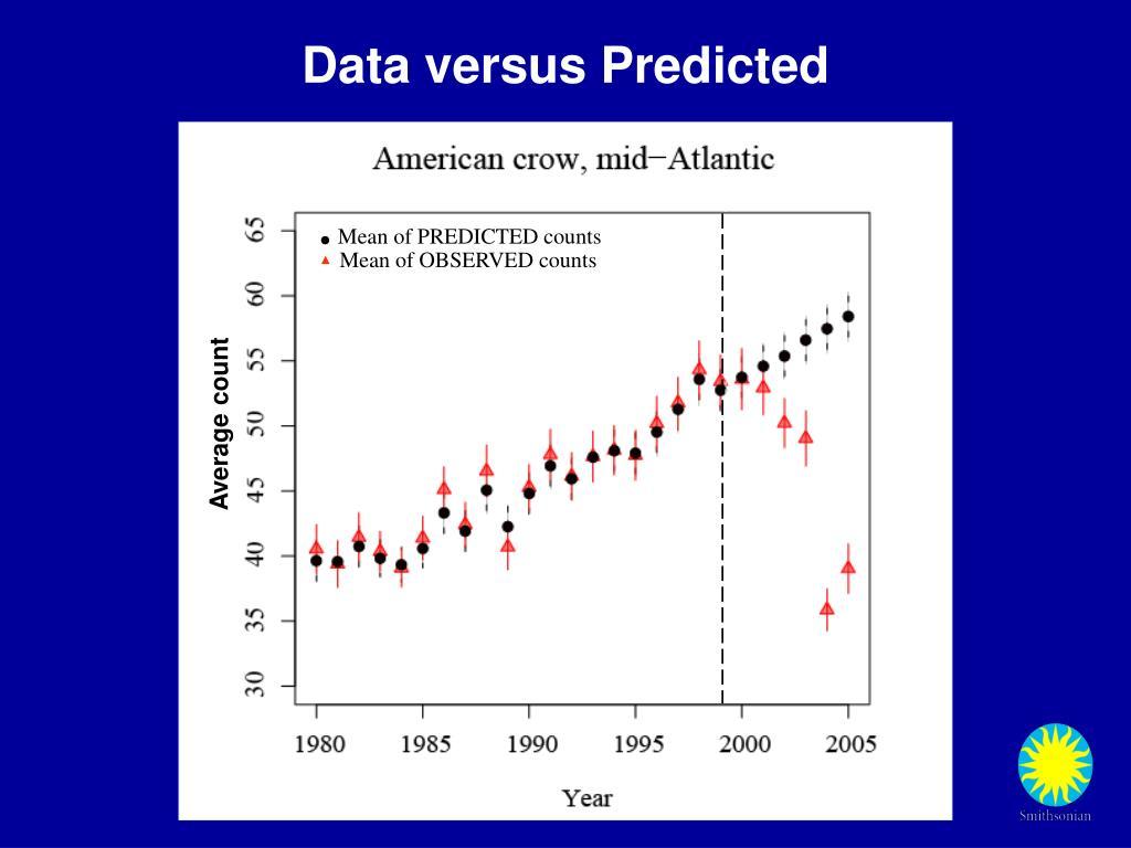 Data versus Predicted