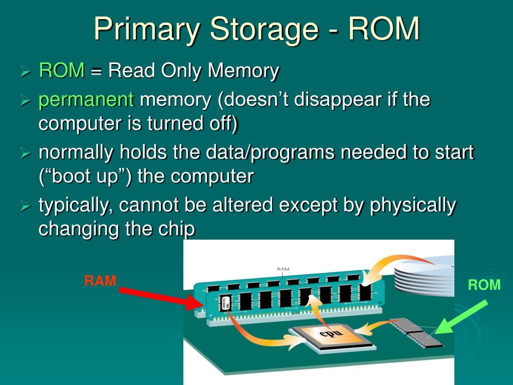 Primary Storage - ROM