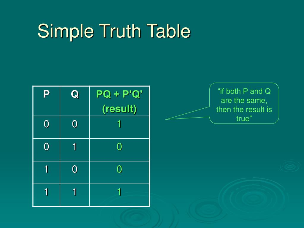 Simple Truth Table