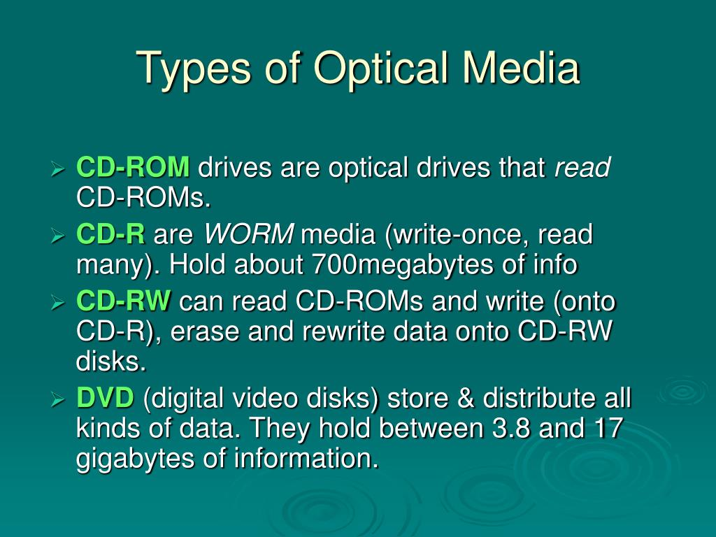 Types of Optical Media