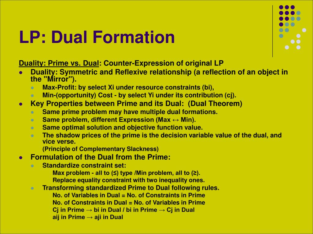 LP: Dual Formation