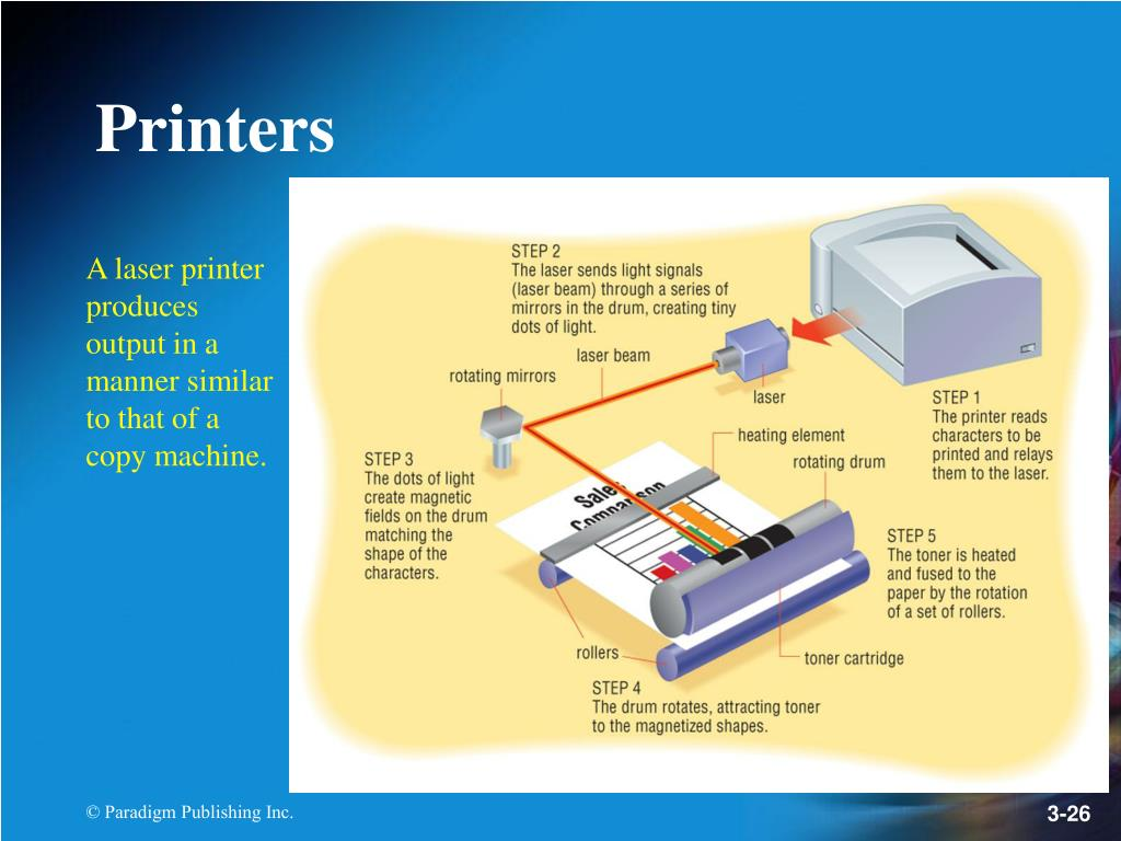 A laser printer produces output in a manner similar to that of a copy machine.