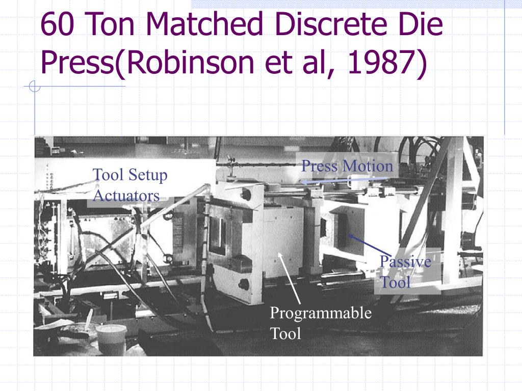 60 Ton Matched Discrete Die Press(Robinson et al, 1987)