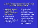 antibody mediated potentiation of antigen presentation