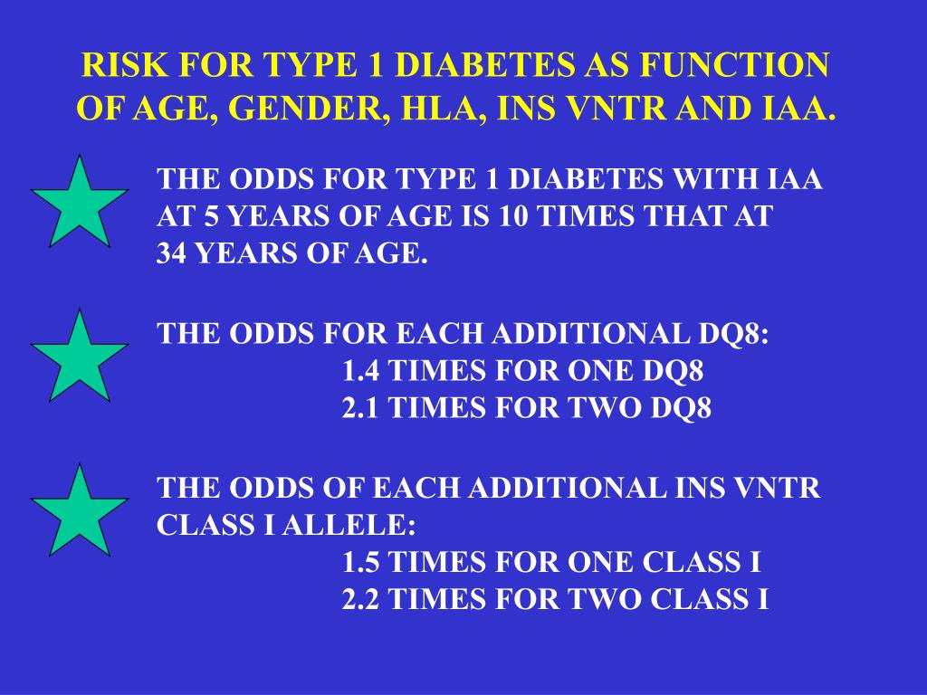 RISK FOR TYPE 1 DIABETES AS FUNCTION OF AGE, GENDER, HLA, INS VNTR AND IAA.