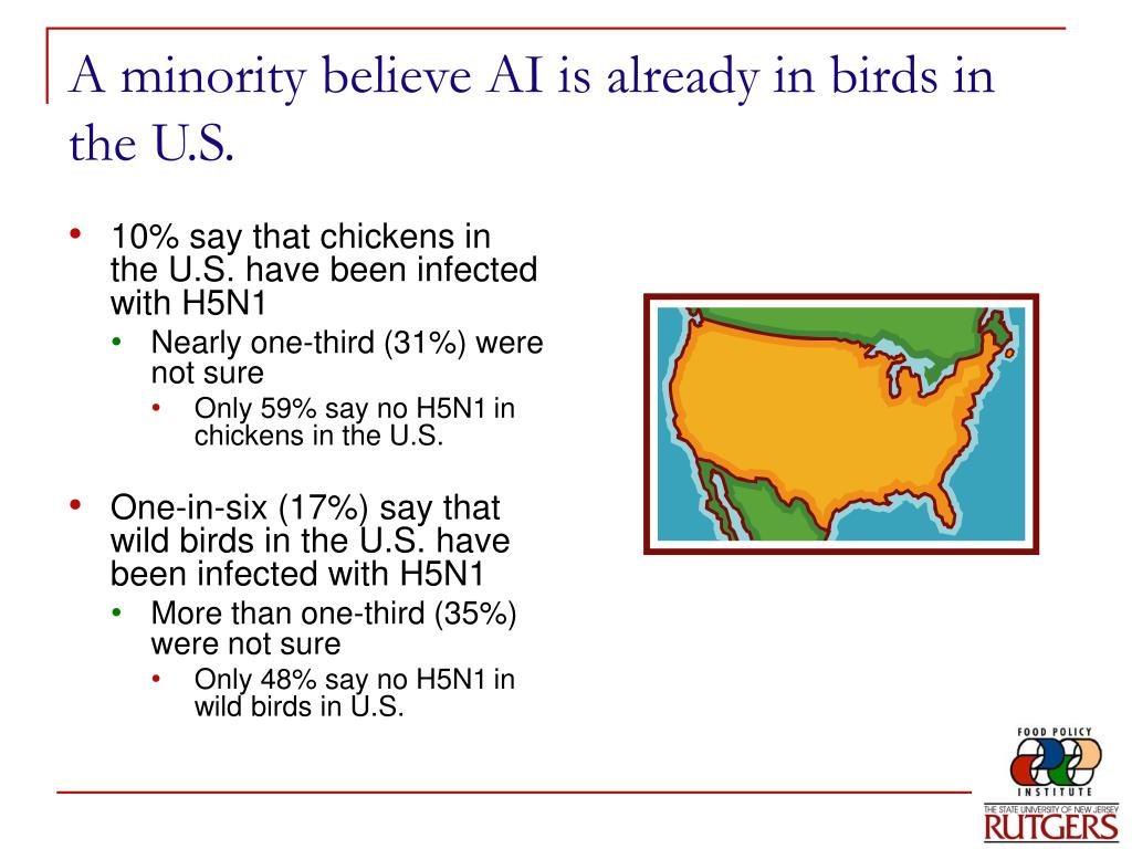 A minority believe AI is already in birds in the U.S.
