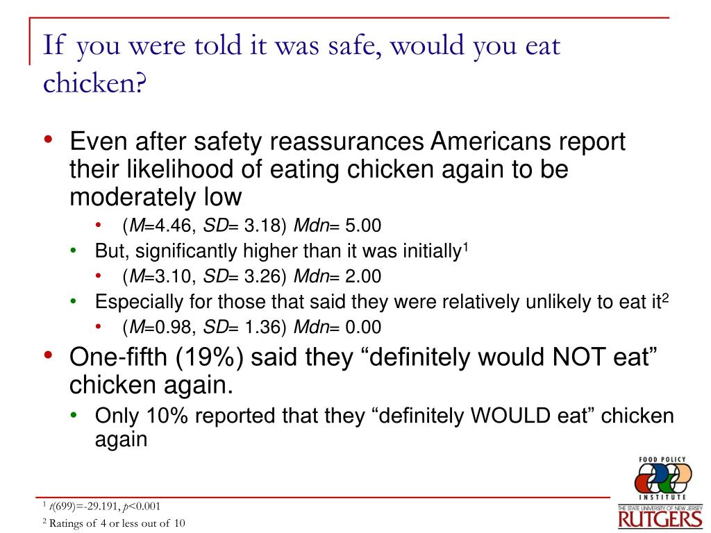 If you were told it was safe, would you eat chicken?