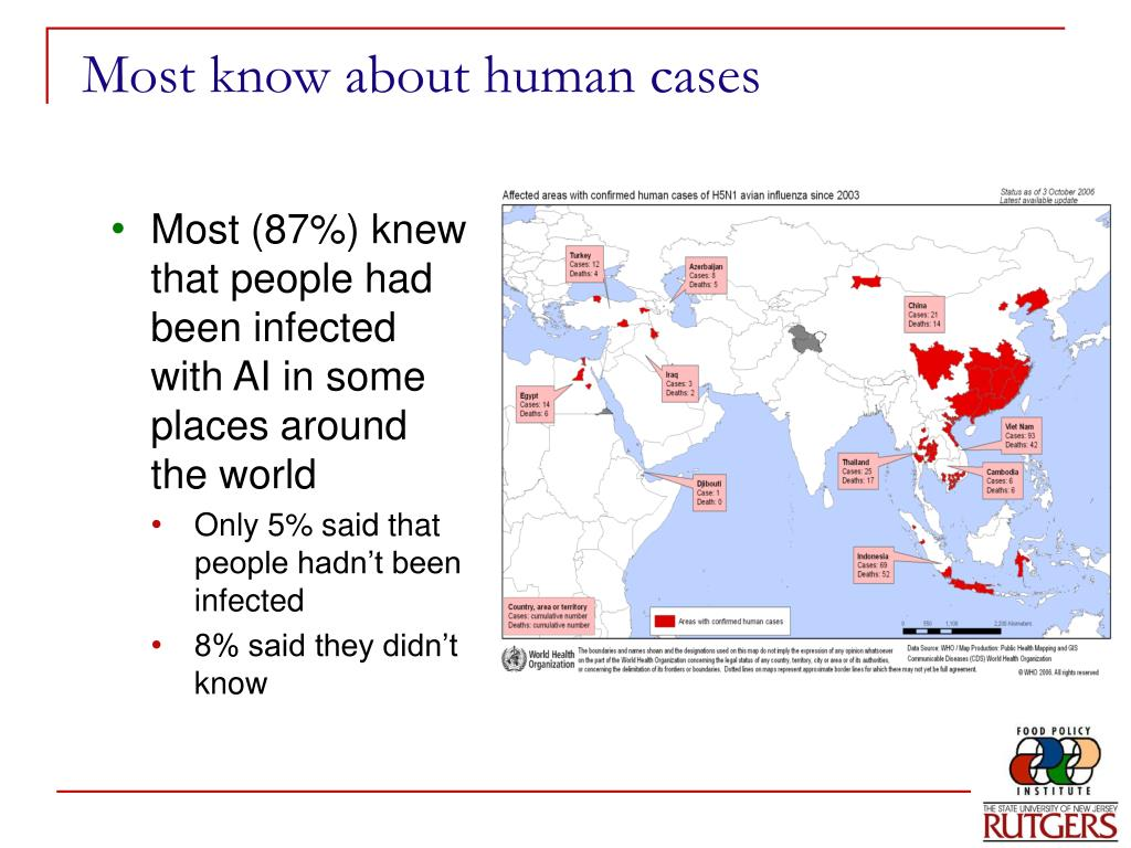 Most know about human cases