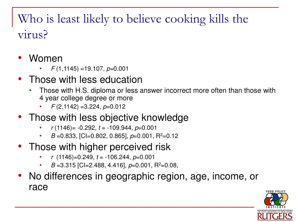 Who is least likely to believe cooking kills the virus?