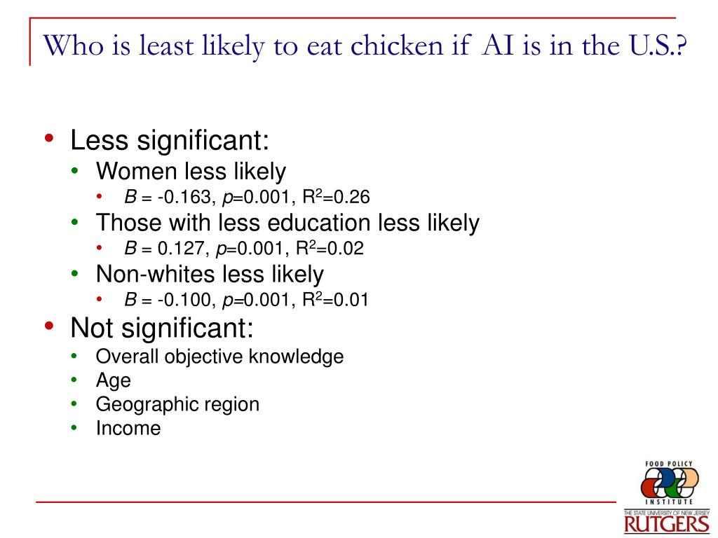 Who is least likely to eat chicken if AI is in the U.S.?