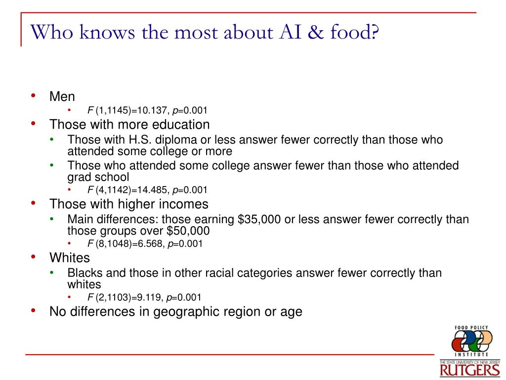 Who knows the most about AI & food?