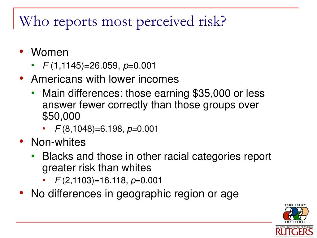 Who reports most perceived risk?