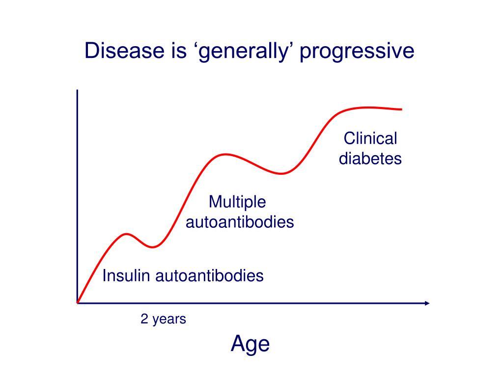 Disease is 'generally' progressive
