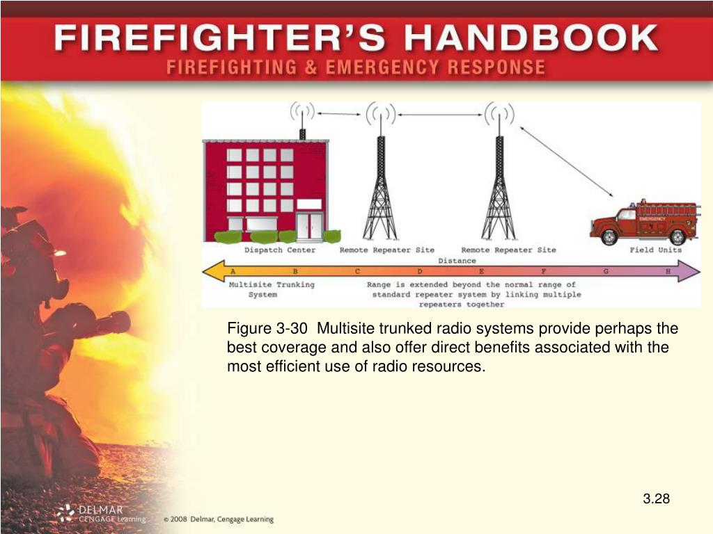 Figure 3-30  Multisite trunked radio systems provide perhaps the best coverage and also offer direct benefits associated with the most efficient use of radio resources.