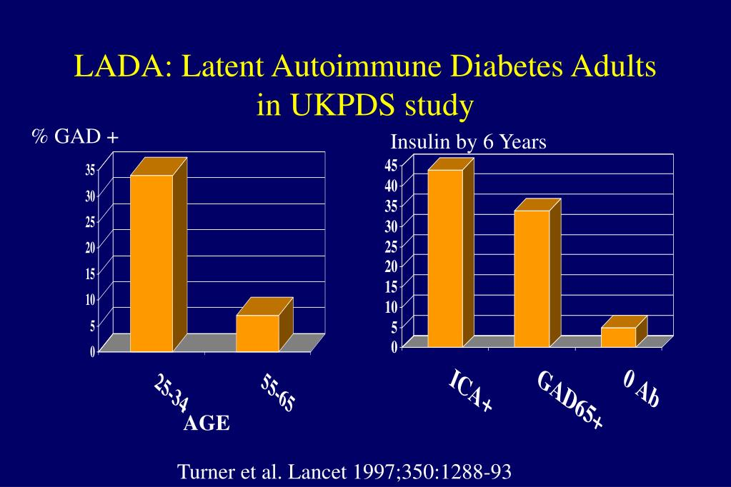 LADA: Latent Autoimmune Diabetes Adults in UKPDS study