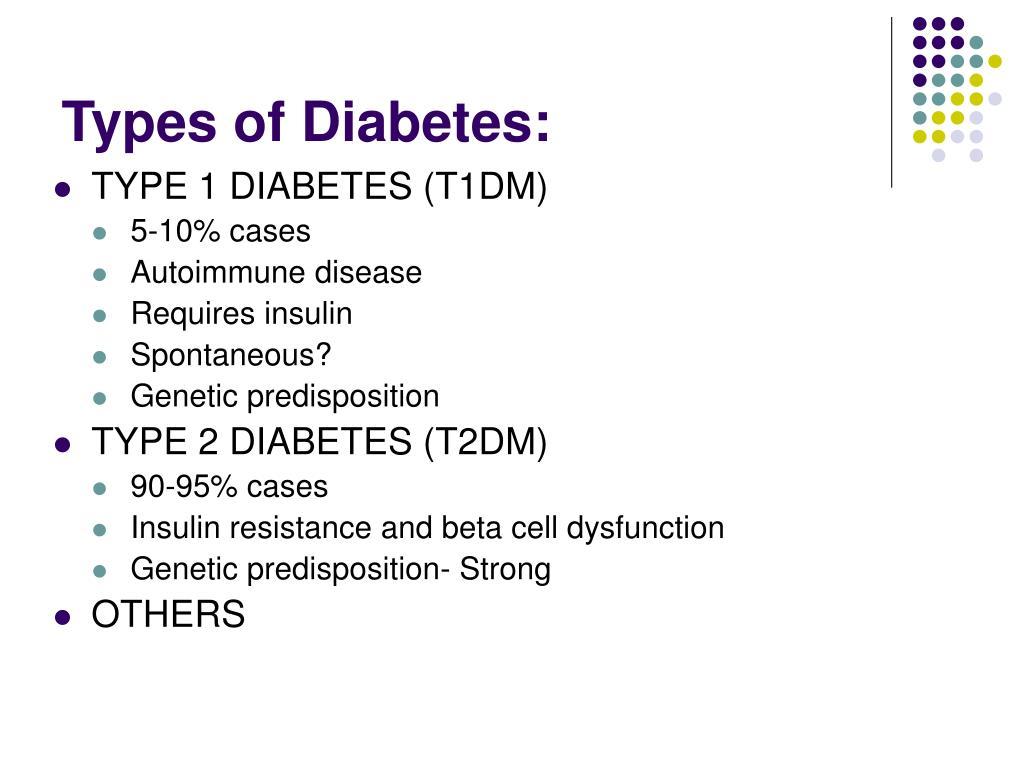 Types of Diabetes: