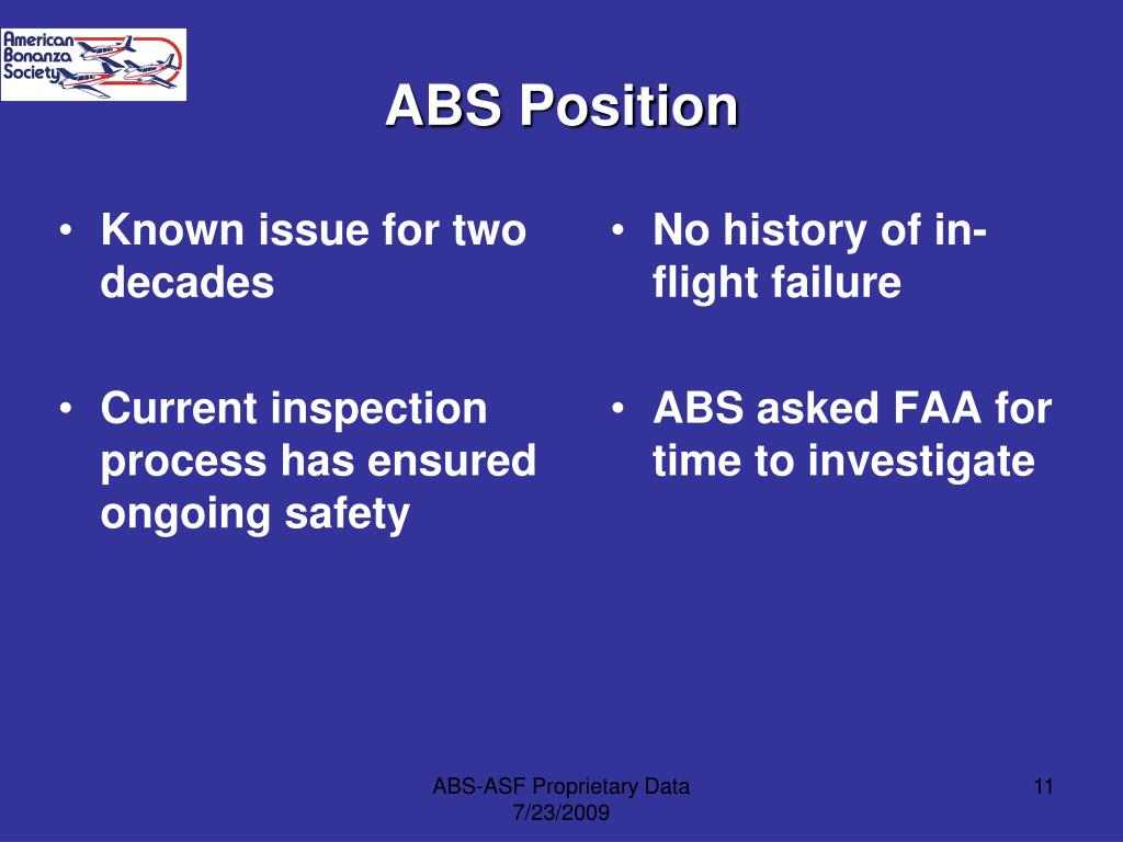 ABS Position