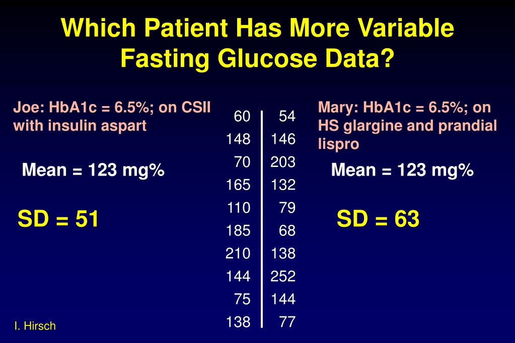 Which Patient Has More Variable Fasting Glucose Data?